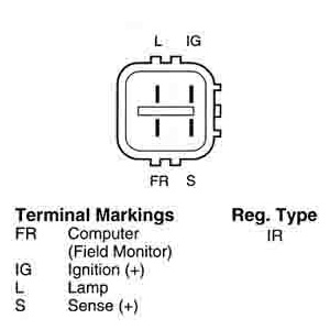 New Denso Alternators Wiring-Diagram Internal Regulator