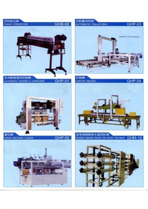 The Whole Packing Facilities Of Mineral Water Machinery (2)