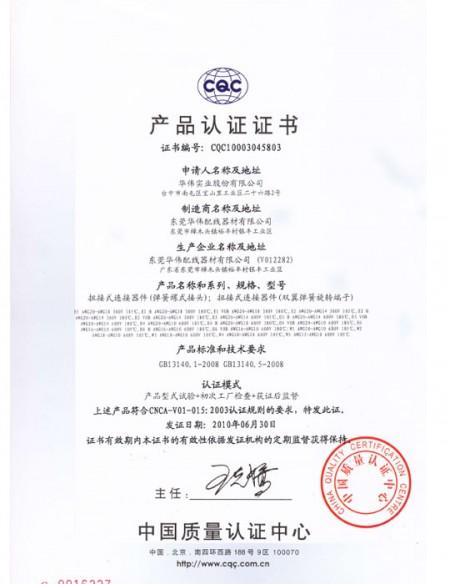 CQC Accreditation