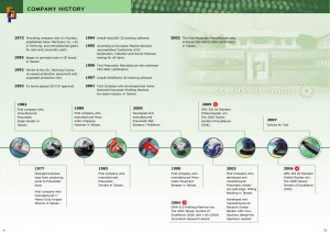 p01 ~ 02 História da empresa
