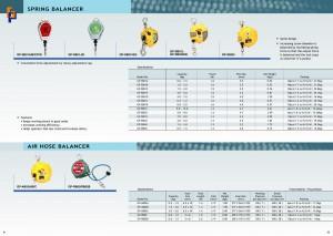 p81 ~ 82 Spring Balancer Mangueira Balancer