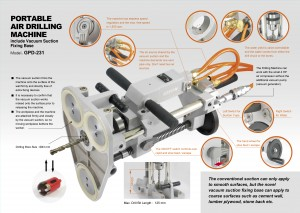 GISON GPD-231 Máquina de Perfuração de Ar Portátil (inclui Base de Fixação por Sucção a Vácuo)