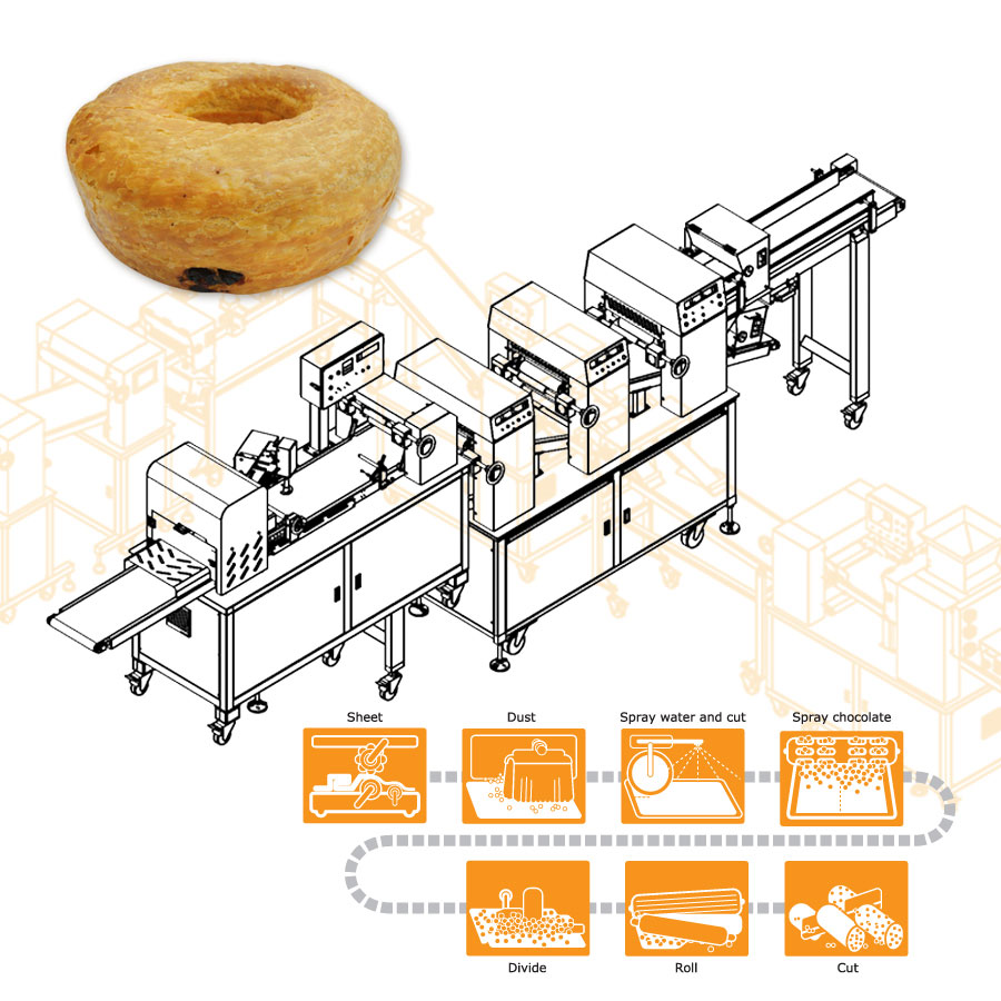 ANKO Chocolate Angel Ring Bread Production Line - Machinery Design for a Spanish Company