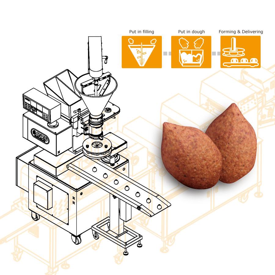 Ligne de production automatique Kebbeh d' ANKO - Un expert en équipement de transformation alimentaire.
