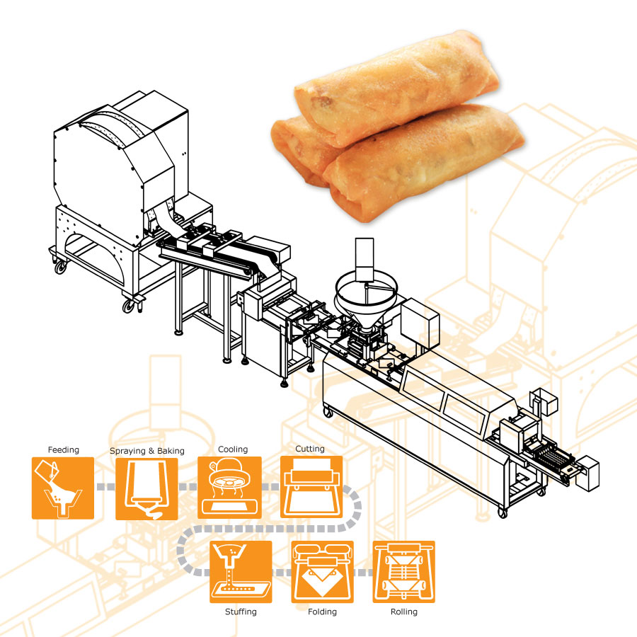 Complete Automatic Spring Roll and Samosa Pastry Sheet Processing Equipment