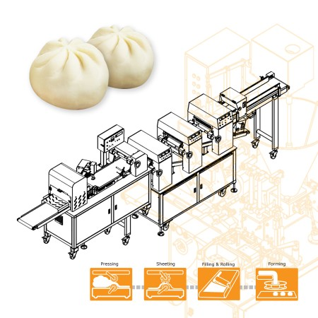 ANKO Chinese Steamed Bun Production Line - Machinery Design for a Panamanian Company