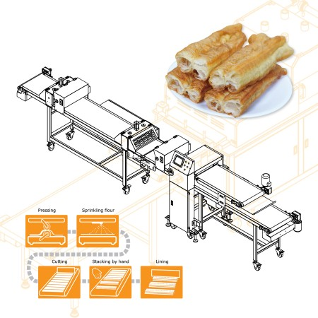 Halbautomatische Produktionslinie Youtiao - Machinery Design in Taiwan