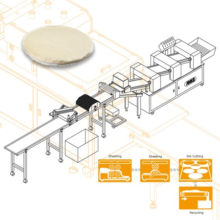 ANKO Hargao Automatic Hargao Production Line Design - Design de machines pour Hong Kong Company