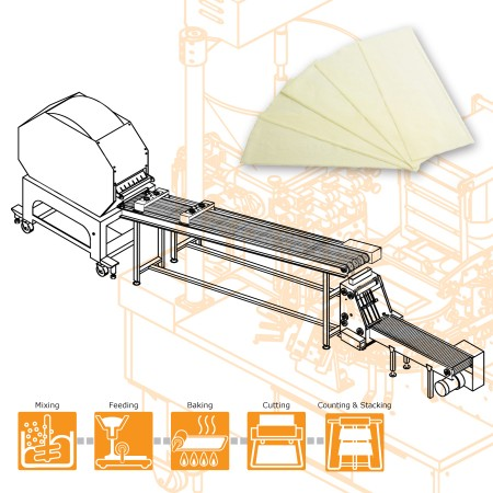 Automatic Spring Roll and Samosa Pastry Sheet Machine - Machinery Design for Indian Company