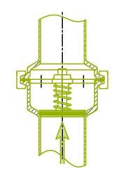 प्रवाह की दिशाFig.3।  इष्टतम अंतर्निहित स्थिति दिखाएं। अन्य पदों की अनुमति है उदा horizonal।वाल्व शंको के चार गाइड पैर अच्छा संरेखण सुनिश्चित करता है