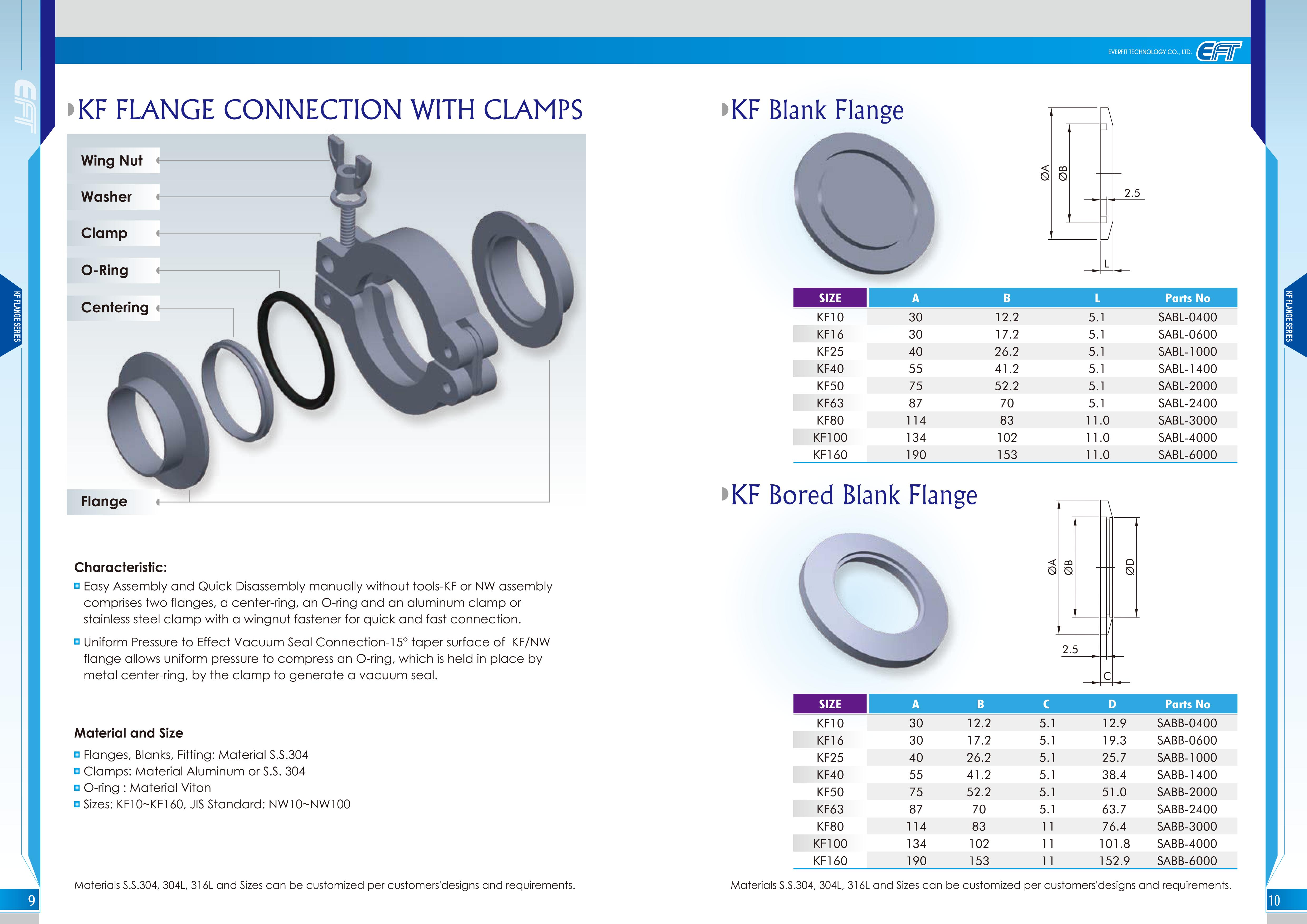 master sanitary fittings catalogue pdf