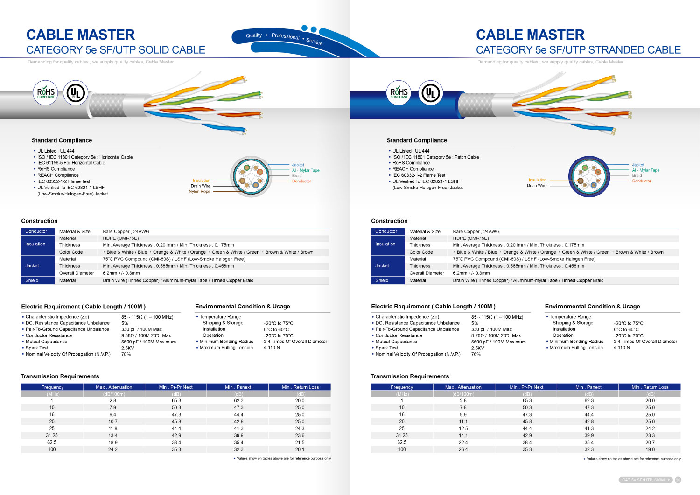 E-Katalog   Cable Master Electric Wire & Cable Co., Ltd.